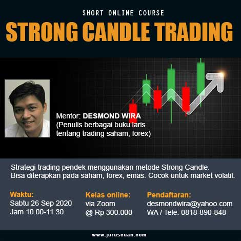 Training Online Strong Candle Trading 26 September 2020